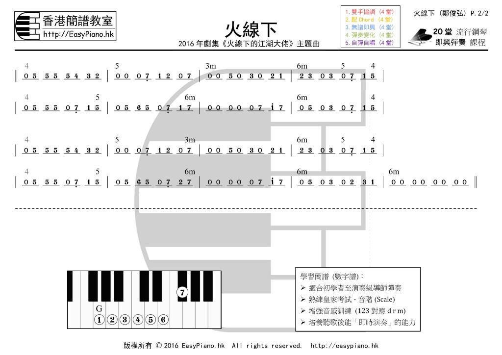 火線下(鄭俊弘)_P.2