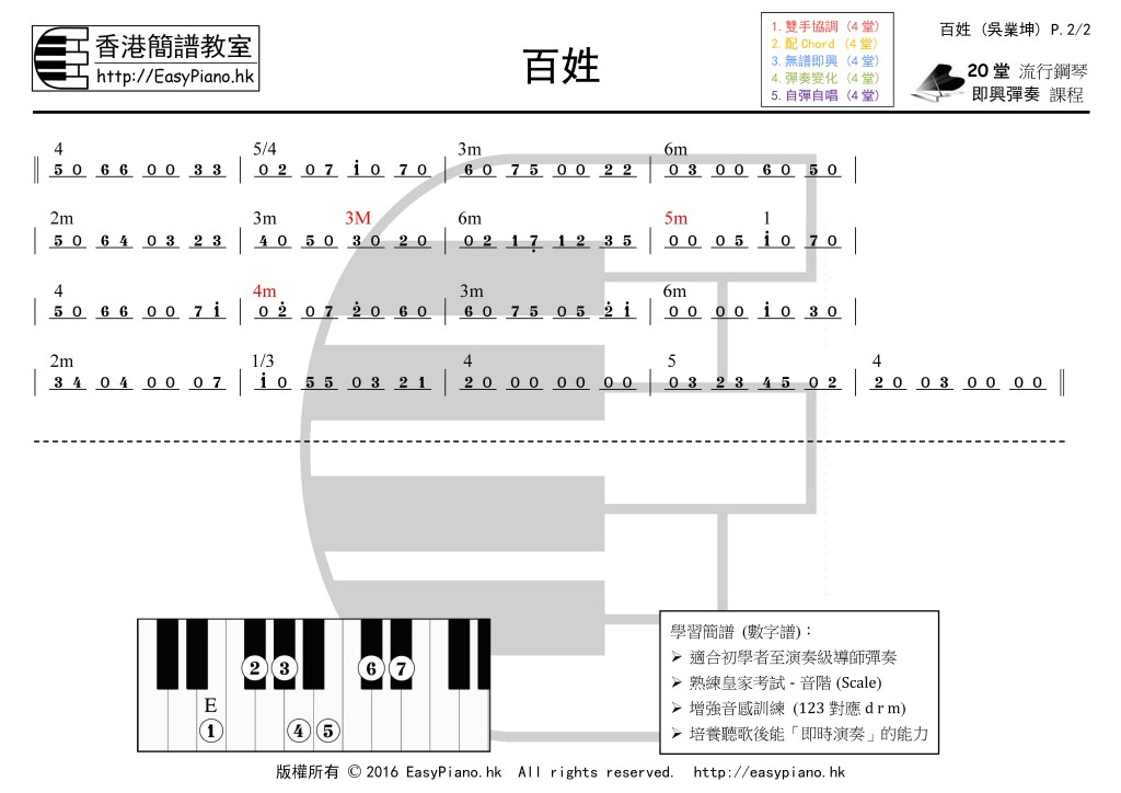 百姓(吳業坤)_P.2